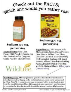 wildtree taco seasoning comparison - Google Search