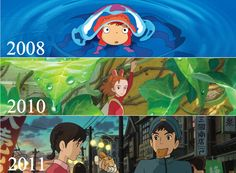Studio Ghibli from 1984 until 2014