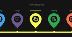 Get Drenched by Website Development and Convert your Dream into Reality