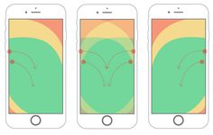 The Thumb Zone: Designing For Mobile Users