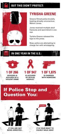 Redefining Criminology: The World of Police Brutality (3 of 4; sources on slide 4)