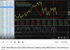 How To Trade The AUD/USD Currency Pair With The ITM RECON MT4 Indicator