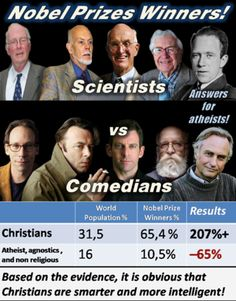 """Contrasting secular """" thinkers """"  and """" achievers """" with Christian thinkers and achievers."""
