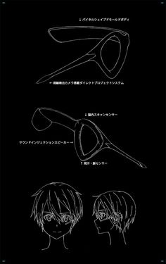 zekiineo:  Sword Art Online: Ordinal Scale Visual Character design and the Aguma technology!