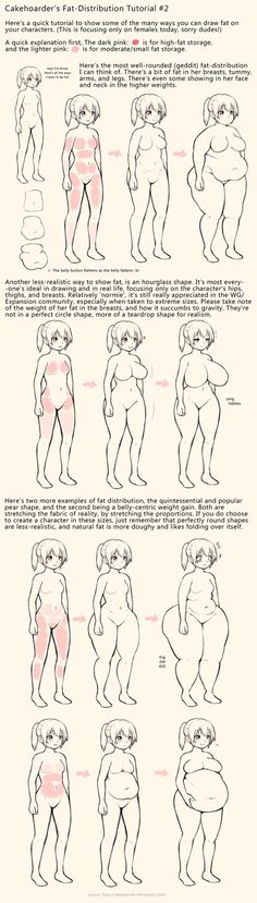 Fat Distribution Tutorial 2 by Cakehoarder.deviantart.com on @DeviantArt