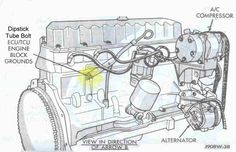 Jeep Cherokee Electrical - Diagnosing Erratic Behavior of Engine / Guage / Accessories - Replace Ground Cables