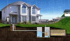 септик без откачки Mansions, House Styles, Home Decor, Mansion Houses, Homemade Home Decor, Villas, Fancy Houses, Interior Design, Home Interiors