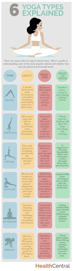 6 #yoga types explained. Which should you practice and what should you wear to be most comfortable? #yogi #bikram www.healthcentral...