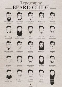 Beard Guide #beards #fonts