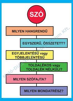 Kids Learning, Teacher, Lol, English, Letters, Education, School, Google, Professor