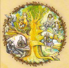 Božská mandala - titulní ilustrace z knihy Bohé a bohyně v nás. Ilustrace: Lucie Daučová