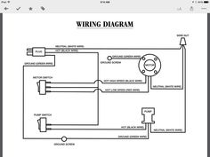 Incredible Evaporative Swamp Cooler Switch Thermostat Wiring Hvac How To Wiring Database Ilarigelartorg