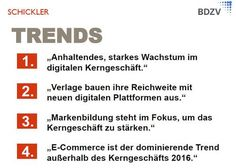 Die Trends der Zeitungsbranche 2016: Instant Articles auf dem Vormarsch