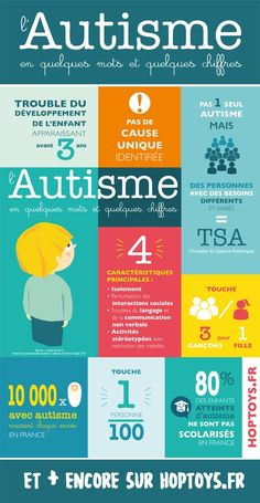 Psychology infographic and charts Infographie : L'autisme en quelques mots et chiffres Infographic Description