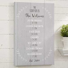 Buy The Story of Us personalized canvas print & add up to 15 important events, like a wedding or birth of a child. Free personalization & fast shipping.
