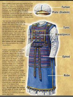 Ancient Jewish Priest