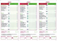 Weight Watchers Points Chart Printable | 1ère semaine, 1ers jours du programme Weight Watchers.