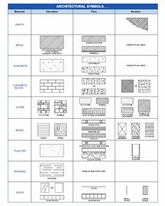 Floor plan symbols symbols pinterest follow me for Site plan drawing software