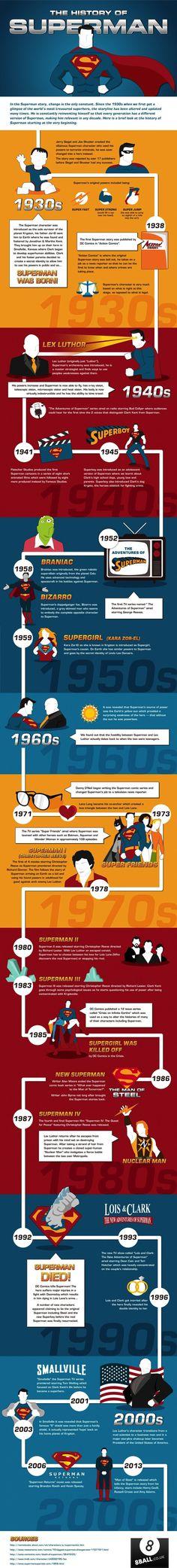A história do Homem de Aço #infographic #manofsteel #infografico #superhomem