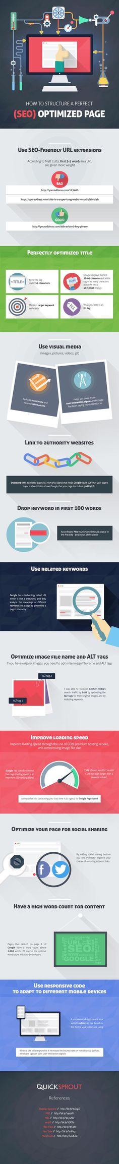 Die perfekte #SEO-optimierte Website. #Infografik
