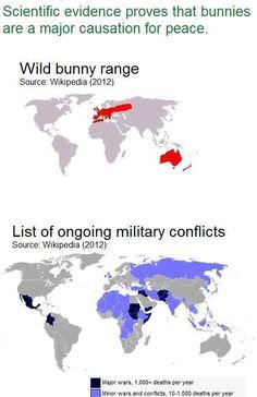 correlaciones absurdas