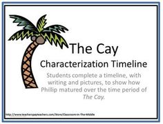 This FREE timeline activity asks students to chart the changes that the character Phillip in the novel, The Cay, undergoes throughout the course of the story. A timeline with specific story points is provided, and students are asked to write and draw to illustrate the changes in his character as he changes from a young boy to a mature young man in the short time span of the story.