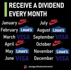 Dividend stock ideas to receive passive income every month Stocks For Beginners, Dividend Investing, Planning Budget, Urban Planning, Dividend Stocks, Mo Money, Budget Planer, Investing Money, Tips