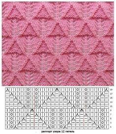 ВЯЗАНИЕ 2019 ВЯЗАНИЕ The post ВЯЗАНИЕ 2019 appeared first on Weaving ideas. Lace Knitting Stitches, Crochet Stitches Patterns, Knitting Charts, Lace Patterns, Loom Knitting, Knitting Designs, Free Knitting, Knitting Projects, Stitch Patterns