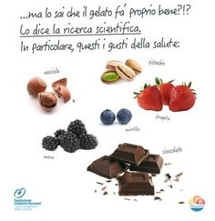 Il gelato fa' bene, ma proprio bene! Lo dice la ricerca scientifica. #gelato #ricerca #fondazioneVeronesi  www.marcagel.com