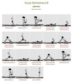 Surya Namaskara B extends the flow of first sun salutation. Here we continue the Ashtanga Yoga practice with five repetitions, each consisting of 17 movements. Surya Namaskara, Sun Salutation B, Yoga Chart, Pilates Studio, Stretching Exercises, Ashtanga Yoga, Yoga Flow, Improve Yourself, Life