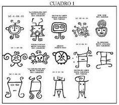 33 Mejores Imágenes De Simbología Chibcha En 2017 Ecuador Joyería