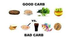It is important to differentiate the healthy carbs from the unhealthy ones because most low carb diet mistakes arise from this confusion. Good Carbs, Healthy Carbs, Healthy Life, Healthy Eating, Low Carbohydrate Diet, Low Carb Diet, Low Carb Recipes, Dog Food Recipes, Healthy Recipes