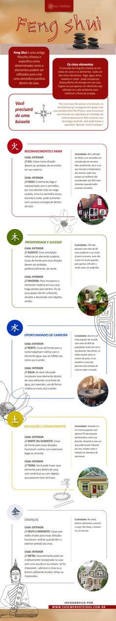 infografico-feng shui
