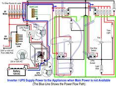 Inspiration Wiring Diagram For House Light How To Connect Automatic Ups Inverter To The Home Supply System Rh Electricaltechnology Org Basic Light Wiring Diagrams Basic Light Switch Wiring Diagram Basic Electrical Wiring, Electrical Circuit Diagram, Electrical Engineering, Light Switch Wiring, Structured Wiring, Ups System, Electronics Basics, House Wiring, Electrical Installation