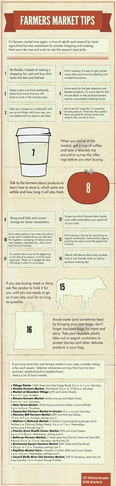 17 Farmers Market Tips - Omaha.com#17-farmers-market-tips