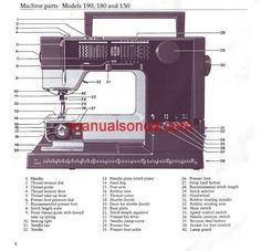 sewing machine manual sears kenmore 1410 158 14100 158 14101 on cd rh pinterest com Sears Sewing Machines Kenmore Sewing Machine Parts and Accessories