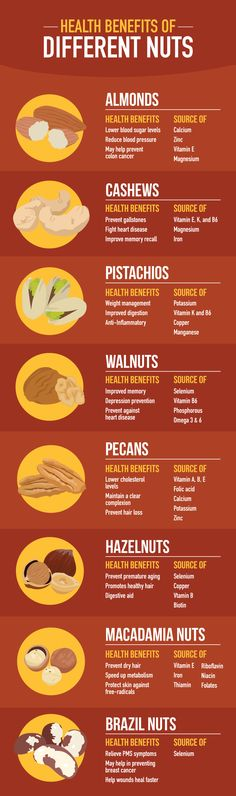 Here's a look at the benefits of eating nuts regularly, and the best nuts to eat. If you're going for a more balanced diet, be sure to include nuts daily.