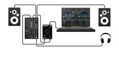 Traktor : Dj Audio Interfaces : Traktor Audio 2 : Setup Examples | Products