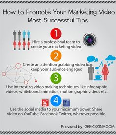 Infographic videos & whiteboard animations make for interesting marketing videos