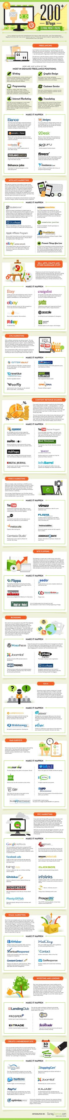 Infographic - 200 easy online money making ideas -Scam Free Ways To Make Money Online, How to earn money online