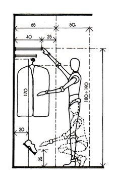 гардеробные антропометрия - Поиск в Google