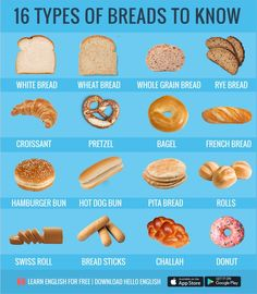 types of breads, English vocabulary