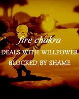 Fire Chakra