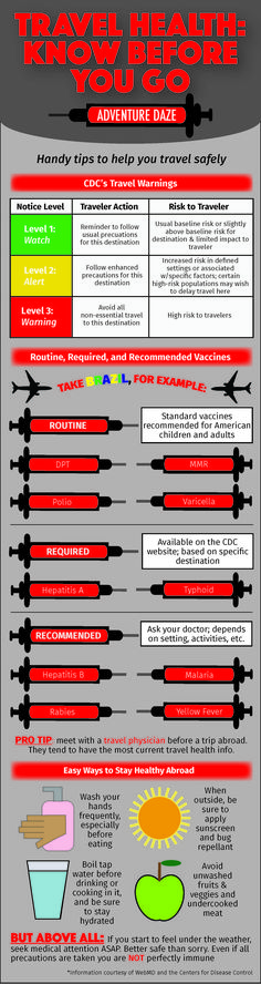 Make sure you're vaccinated before your next trip! Check out http://adventuredaze.com for recommendations on where to travel next!