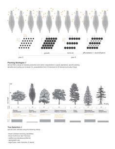 http://www.asla.org/2013studentawards/images/largescale/144_06.jpg