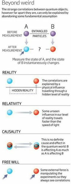 http://phys.org/news/2015-10-crucial-hurdle-quantum.html