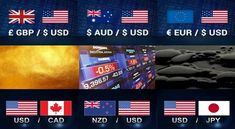 Watch this indepth video for the weekly Elliottwave Analysis and Outlook for Major Forex Pairs, Gold, Oil and Global Indexes - My Trading Buddy