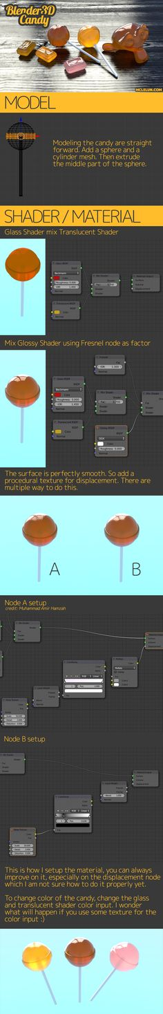 Blender3D Cycles Candy by mclelun  Cursos y mas en: http://linformatik.es/blog/category/cursos/?lang=es