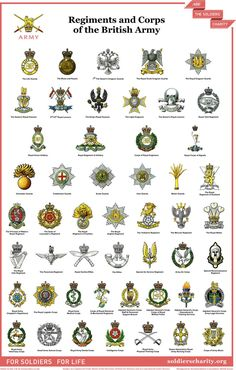 british military insignia badges - Recherche Google