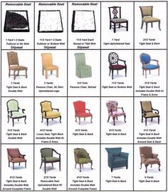 How Much Fabric Do I Need To Reupholster A Chair Wedding Covers Lilac This Chart Shows You 12 Types Of Chairs For Your Different Rooms